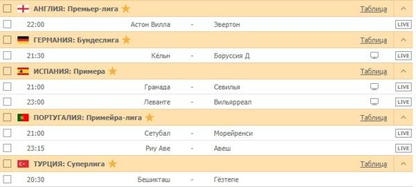 АНГЛИЯ: Премьер-лига / ГЕРМАНИЯ: Бундеслига / ИСПАНИЯ: Примера / ПОРТУГАЛИЯ: Примейра-лига / ТУРЦИЯ: Суперлига
