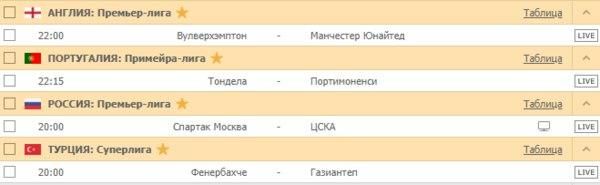 АНГЛИЯ: Премьер-лига / ПОРТУГАЛИЯ: Примейра-лига / РОССИЯ: Премьер-лига / ТУРЦИЯ: Суперлига