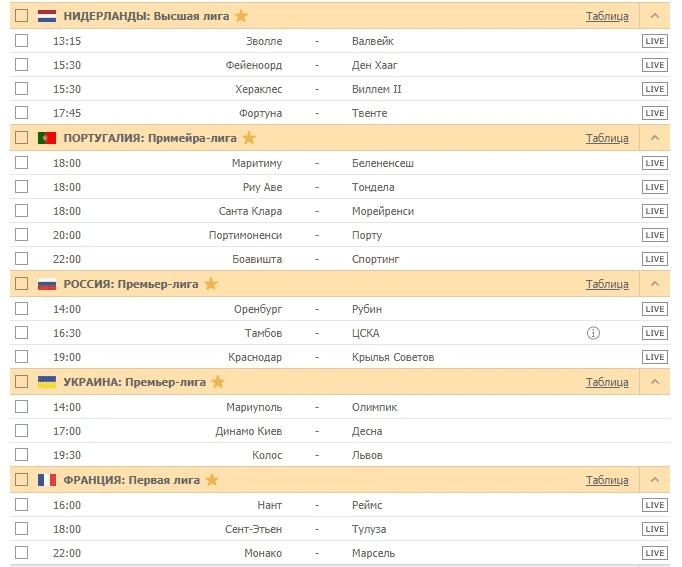 НИДЕРЛАНДЫ: Высшая лига/ ПОРТУГАЛИЯ: Примейра-лига / РОССИЯ: Премьер-лига / УКРАИНА: Премьер-лига / ФРАНЦИЯ: Первая лига