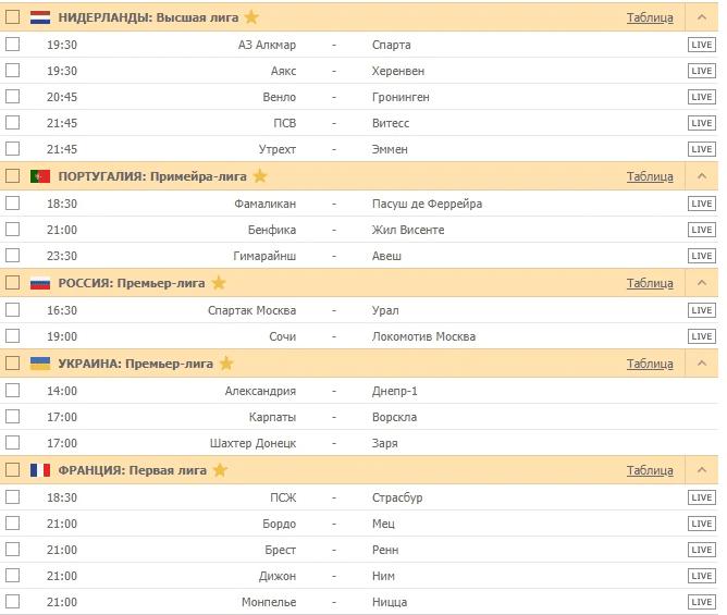 НИДЕРЛАНДЫ: Высшая лига / ПОРТУГАЛИЯ: Примейра-лига / РОССИЯ: Премьер-лига / УКРАИНА: Премьер-лига / ФРАНЦИЯ: Первая лига